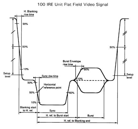 NTSC_Figure 2